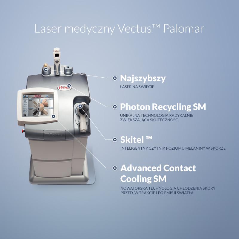 laser do depilacji vectus