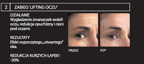endermologia koszalin lifting oczu